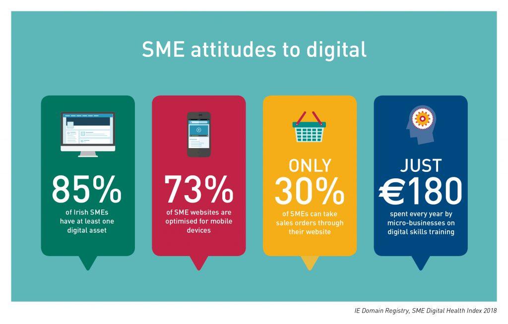 IE Domain Registry SME Digital Health Index 2018: SME attitudes to digital