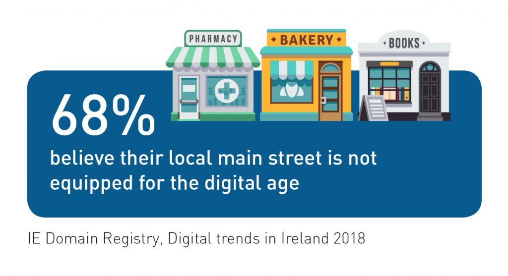 IE Domain Registry - Digital trends in Ireland 2018
