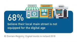IE Domain Registry - Digital trends in Ireland 2018