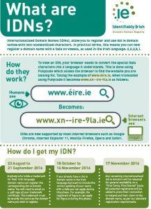 IDN Info Sheet