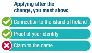 Applying for domain after liberalisation
