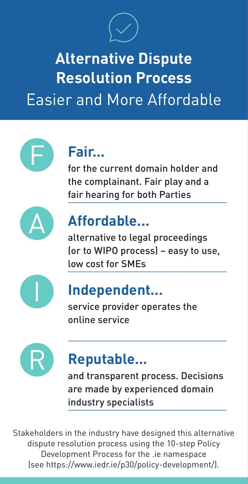 Alternative Dispute Resolution Process Graphic: Fair, Affordable, Independent and Reputable