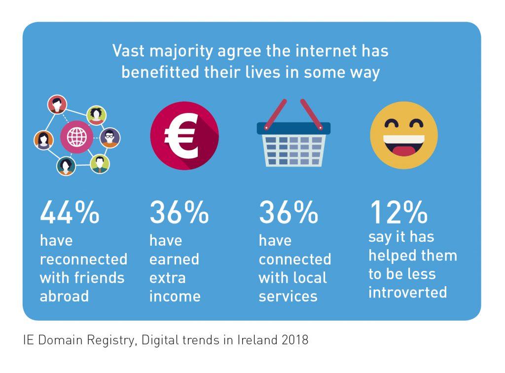 IE Domain Registry, Digital trends in Ireland 2018