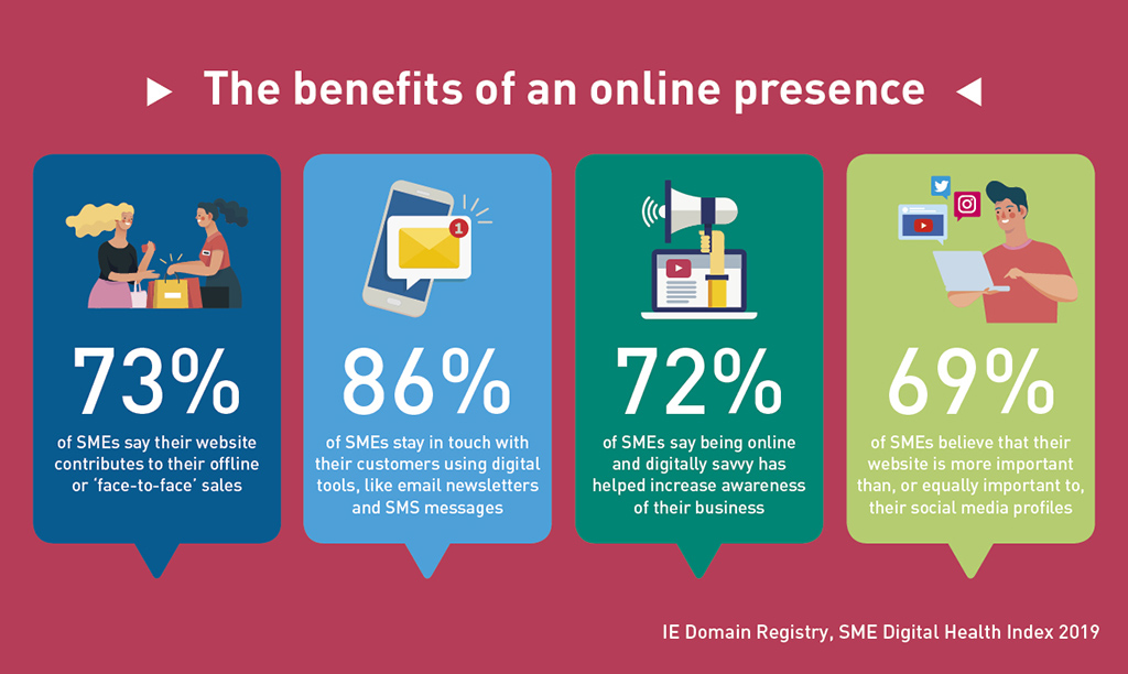 IE Domain Registry - SME Digital Health Index 2019 - Benefits of an online presence